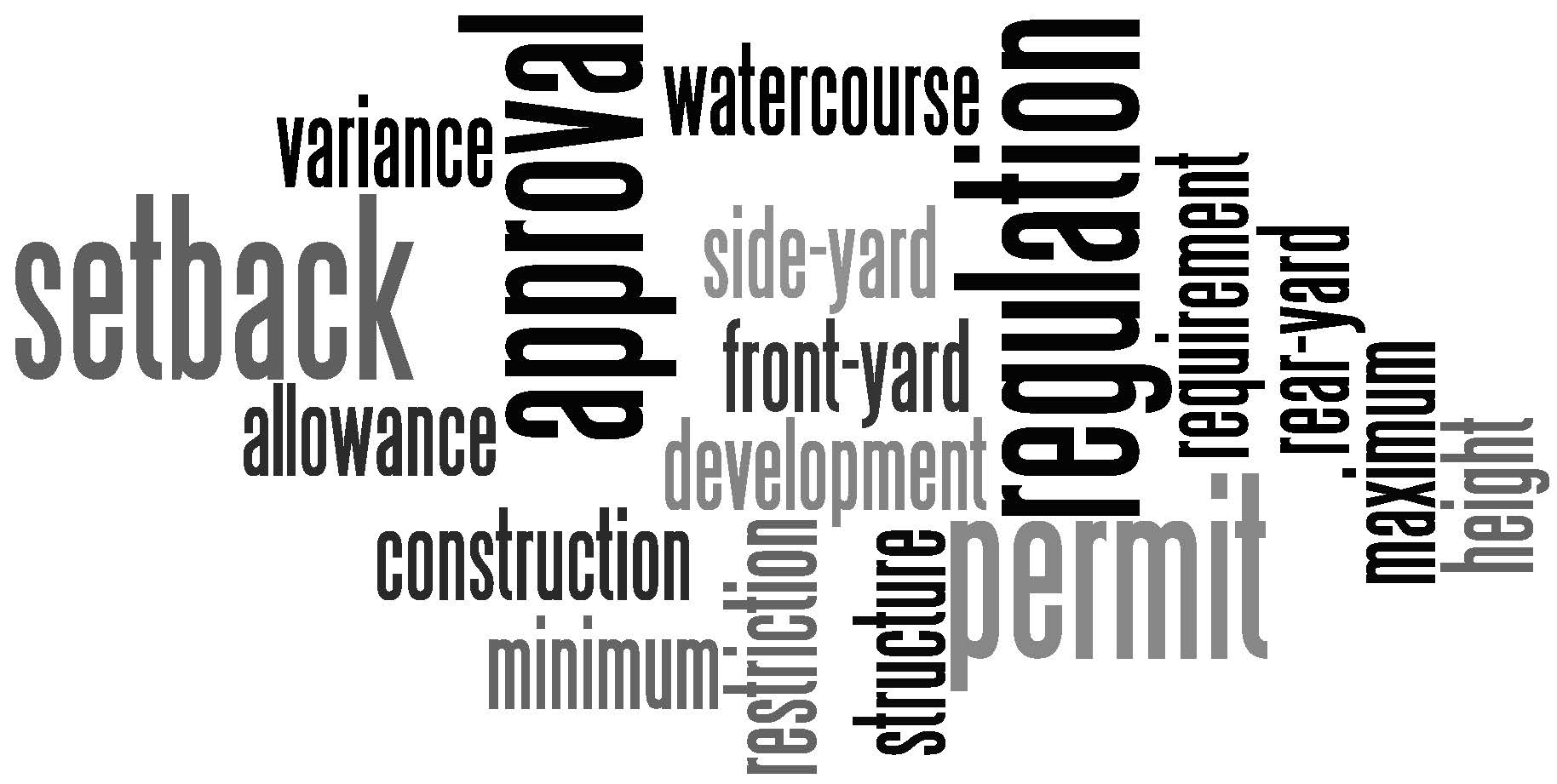 Subdivision Wordle